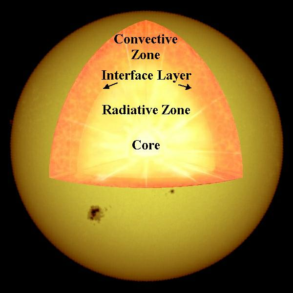The Simple Magnetic Field Of The Ultra Cool Red Dwarf V374